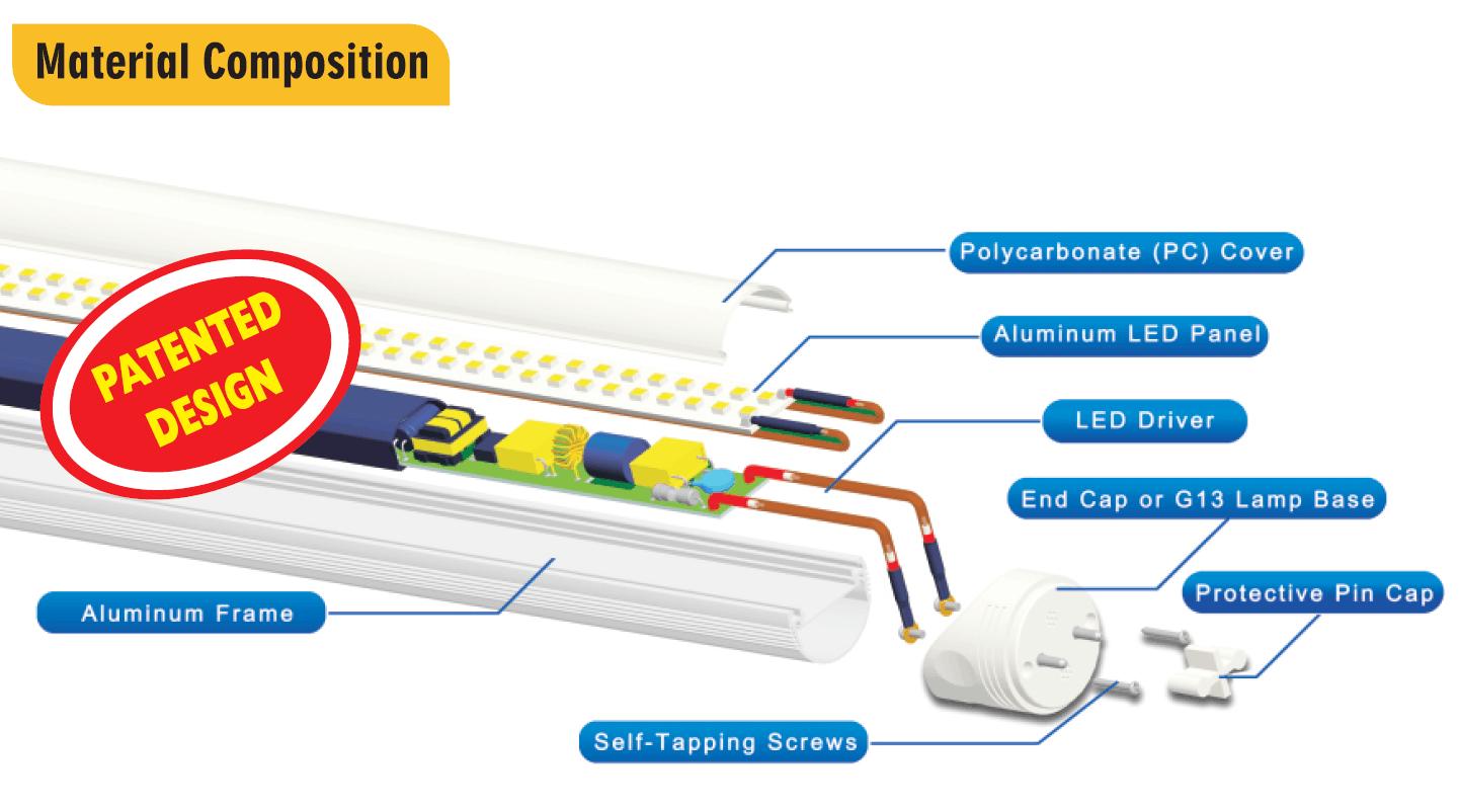 Led Tube Light Premium Series T8 T9 10w 2 Feet Foot Bulb Driver Wiring Diagram